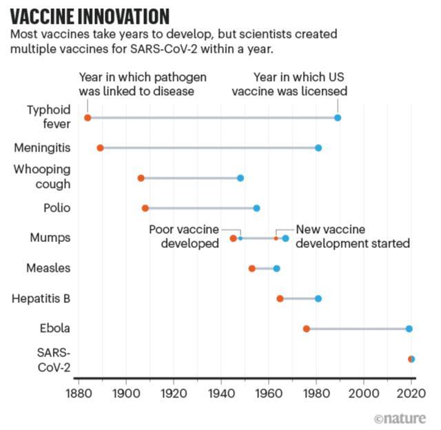 """新冠疫苗的前途与""""钱""""途"""