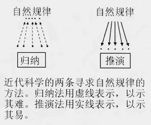 驳中国古代没有科学之错觉