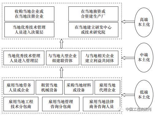 """中国铁路""""走出去""""发展战略研究"""