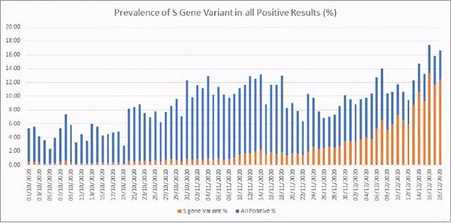 新冠病毒已变异200次?疫苗还能管用吗?
